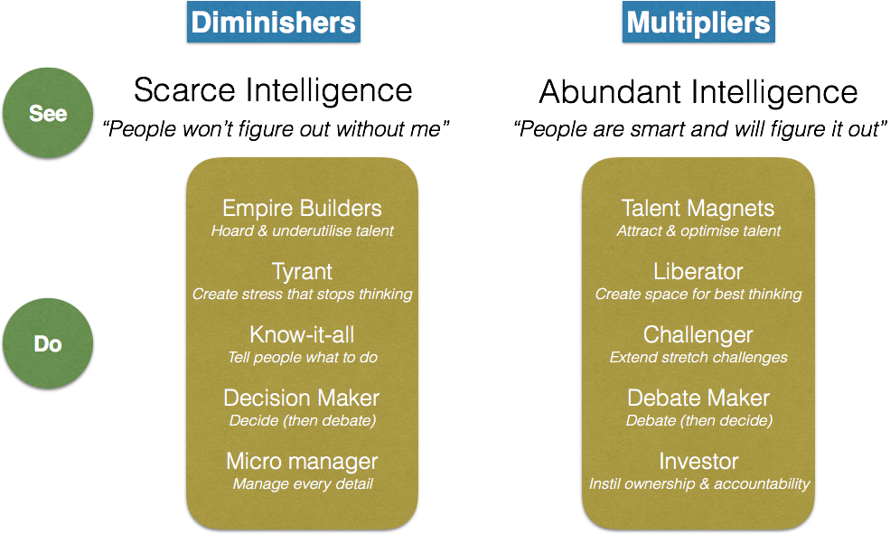 multiplierVSdimisherInfographic.png